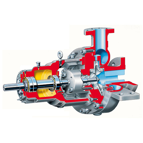 API PROCESS PUMPS - PHL